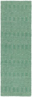 green and white runner with a geometric aztec design